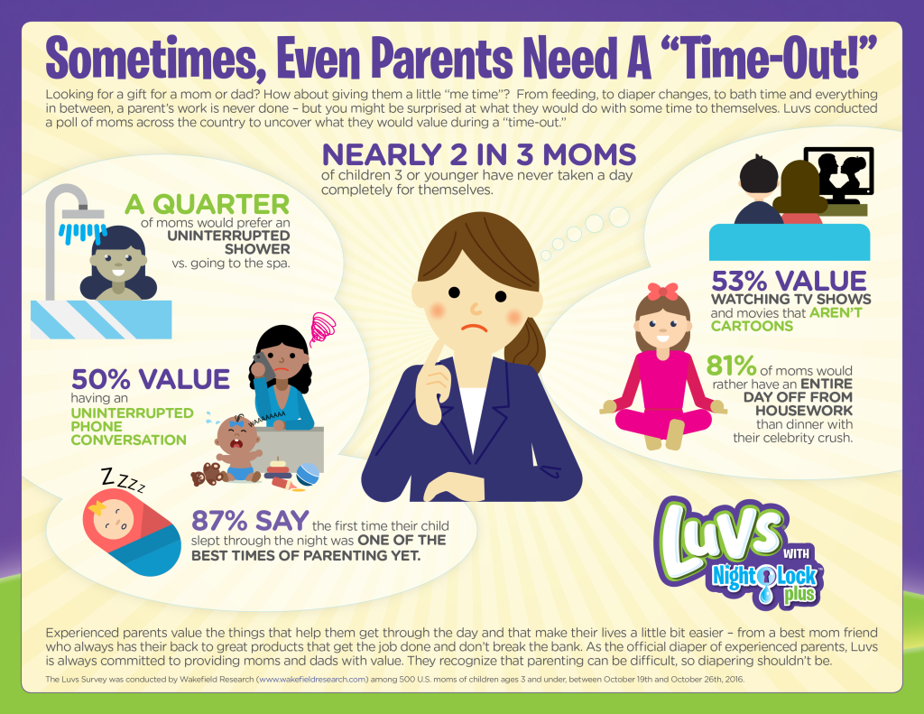 luvs-what-parents-value-infographic-final-2
